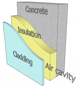 cladding air cavity diagram